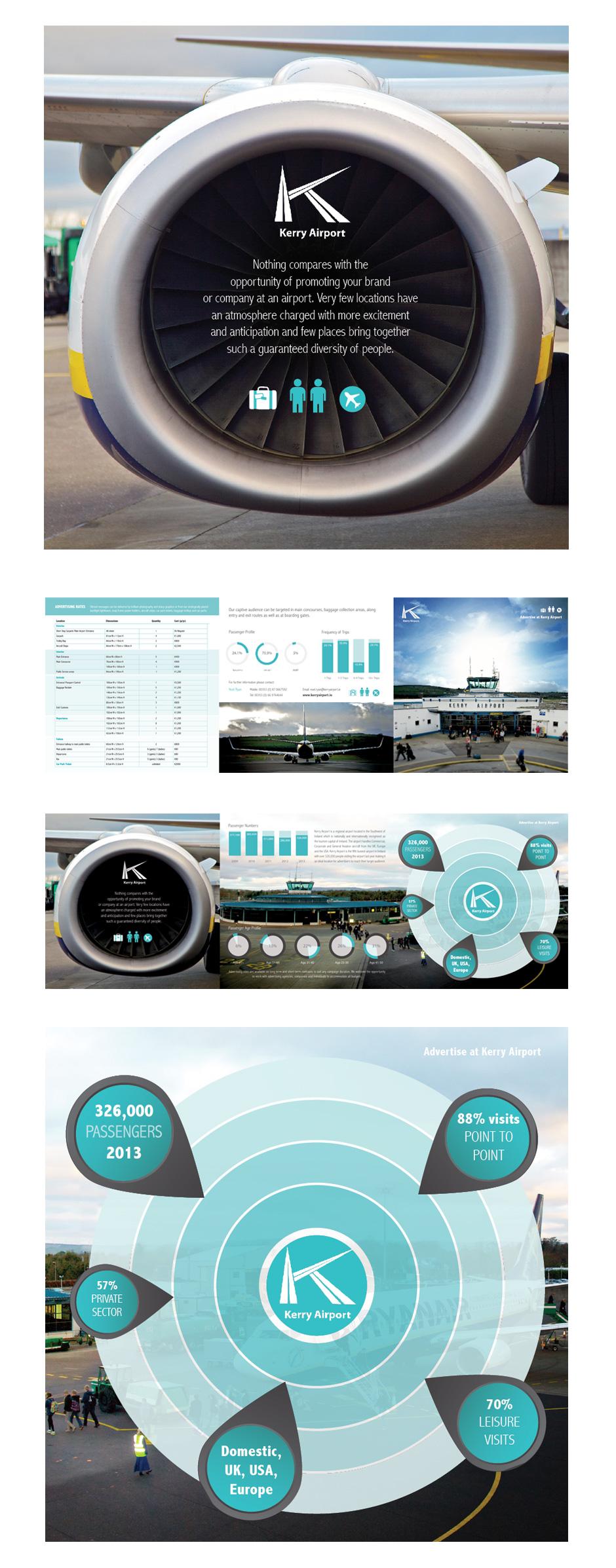kerry airport brochure design